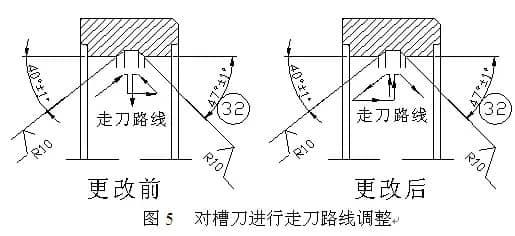 三步解决机加工粗糙度常见问题!